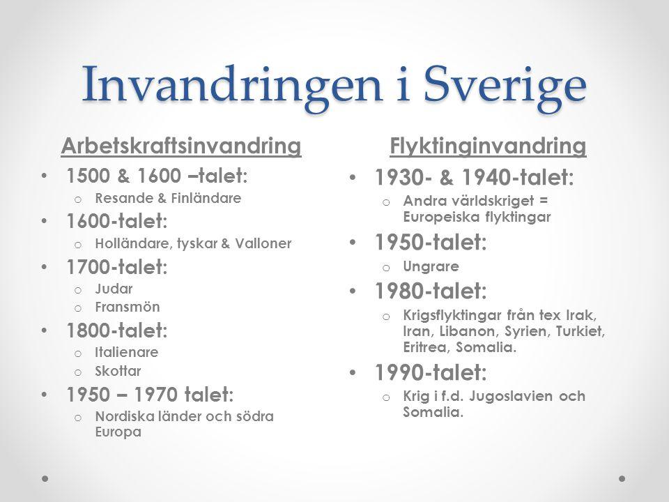 Invandringen i Sverige ArbetskraftsinvandringFlyktinginvandring 1500 & 1600 –talet: o Resande & Finländare 1600-talet: o Holländare, tyskar & Valloner