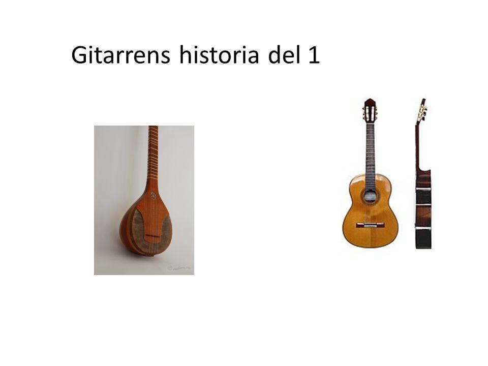 3.Var i världen utvecklades gitarren, vilket land.