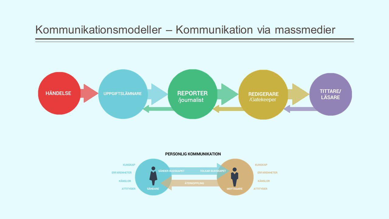 Kommunikationsmodeller – Kommunikation via massmedier /Gatekeeper /journalist