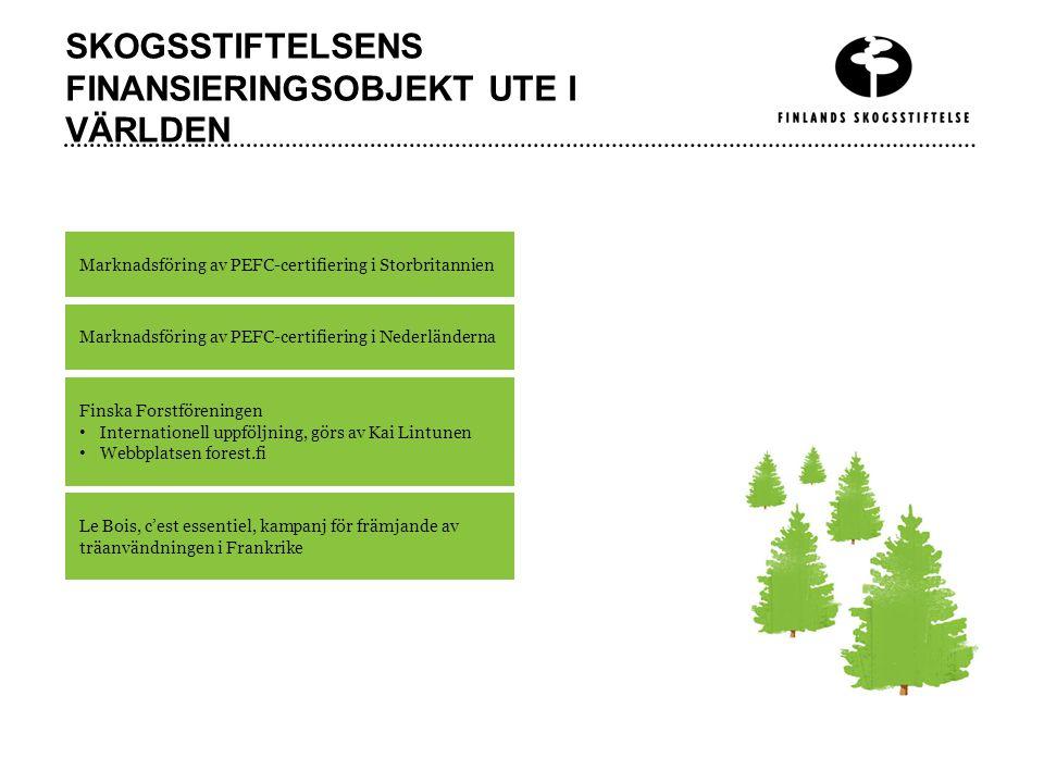 SKOGSSTIFTELSENS FINANSIERINGSOBJEKT UTE I VÄRLDEN Le Bois, c'est essentiel, kampanj för främjande av träanvändningen i Frankrike Marknadsföring av PEFC-certifiering i Storbritannien Marknadsföring av PEFC-certifiering i Nederländerna Finska Forstföreningen Internationell uppföljning, görs av Kai Lintunen Webbplatsen forest.fi