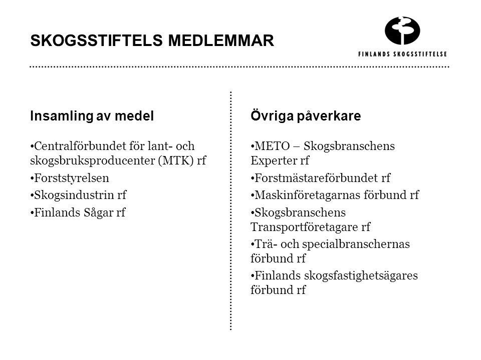 SKOGSSTIFTELS MEDLEMMAR Insamling av medelÖvriga påverkare Centralförbundet för lant- och skogsbruksproducenter (MTK) rf Forststyrelsen Skogsindustrin rf Finlands Sågar rf METO – Skogsbranschens Experter rf Forstmästareförbundet rf Maskinföretagarnas förbund rf Skogsbranschens Transportföretagare rf Trä- och specialbranschernas förbund rf Finlands skogsfastighetsägares förbund rf