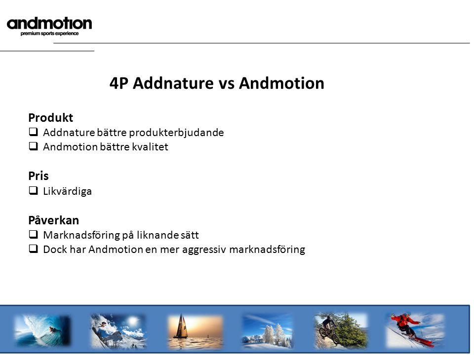 4P Addnature vs Andmotion Produkt  Addnature bättre produkterbjudande  Andmotion bättre kvalitet Pris  Likvärdiga Påverkan  Marknadsföring på liknande sätt  Dock har Andmotion en mer aggressiv marknadsföring