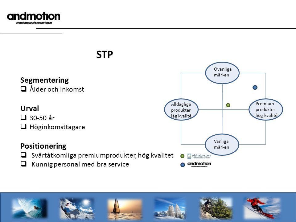 STP Segmentering  Ålder och inkomst Urval  30-50 år  Höginkomsttagare Positionering  Svårtåtkomliga premiumprodukter, hög kvalitet  Kunnig person