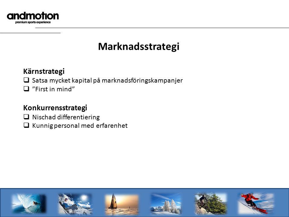 Marknadsstrategi Kärnstrategi  Satsa mycket kapital på marknadsföringskampanjer  First in mind Konkurrensstrategi  Nischad differentiering  Kunnig personal med erfarenhet