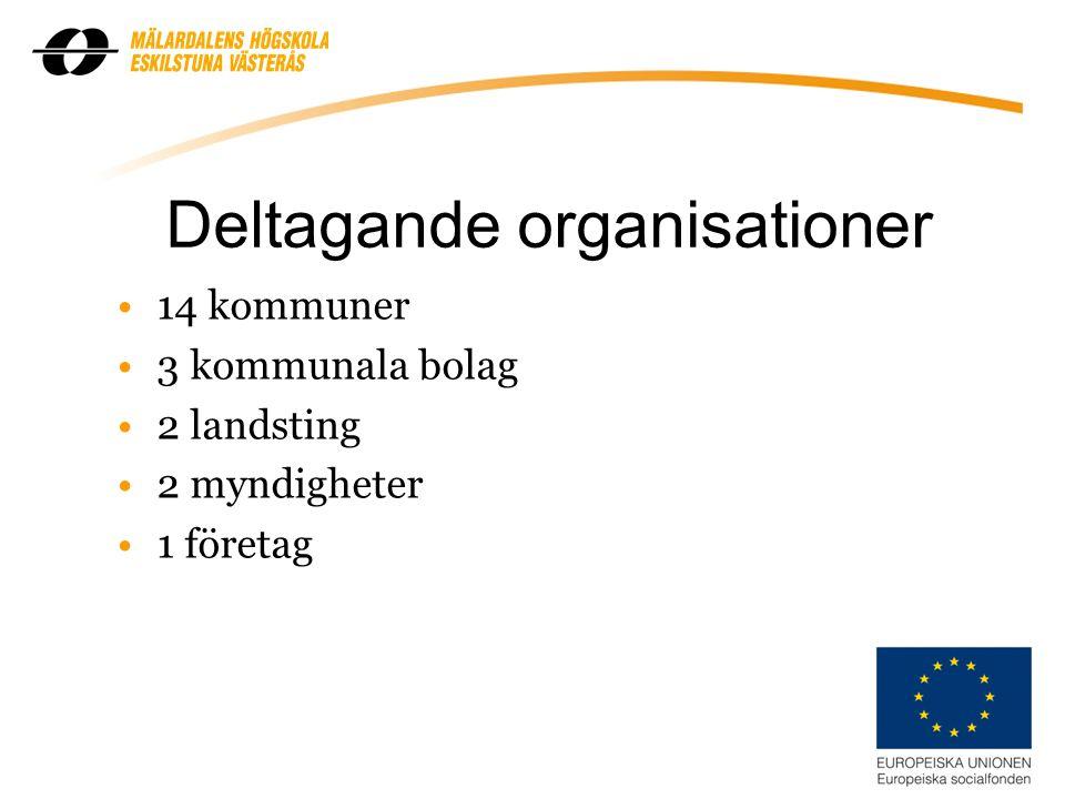 Deltagande organisationer 14 kommuner 3 kommunala bolag 2 landsting 2 myndigheter 1 företag 3