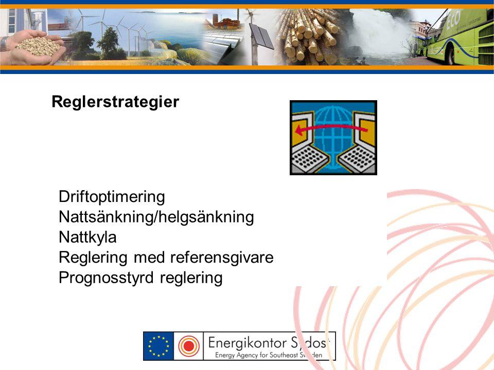 Reglerstrategier Driftoptimering Nattsänkning/helgsänkning Nattkyla Reglering med referensgivare Prognosstyrd reglering