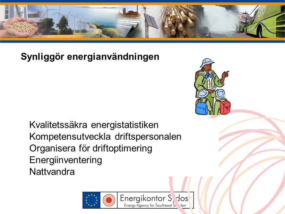 Synliggör energianvändningen Kvalitetssäkra energistatistiken Kompetensutveckla driftspersonalen Organisera för driftoptimering Energiinventering Nattvandra