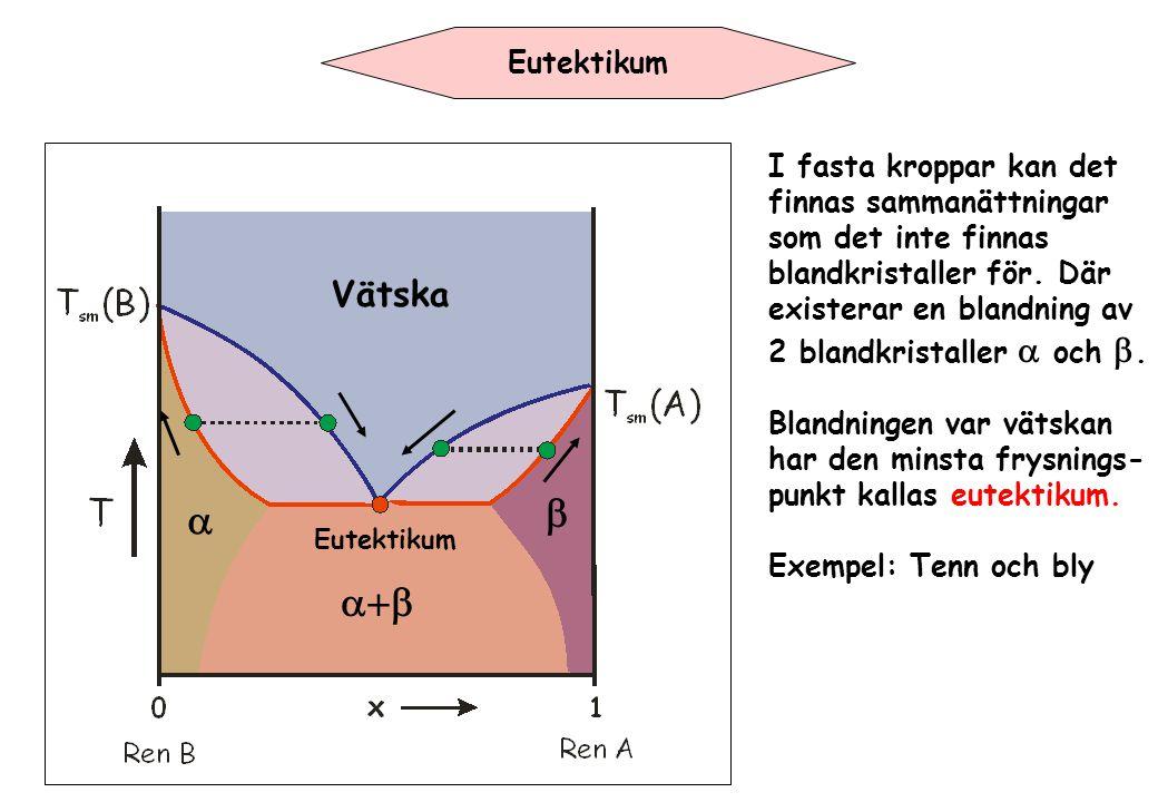 Eutektikum I fasta kroppar kan det finnas sammanättningar som det inte finnas blandkristaller för. Där existerar en blandning av 2 blandkristaller  o