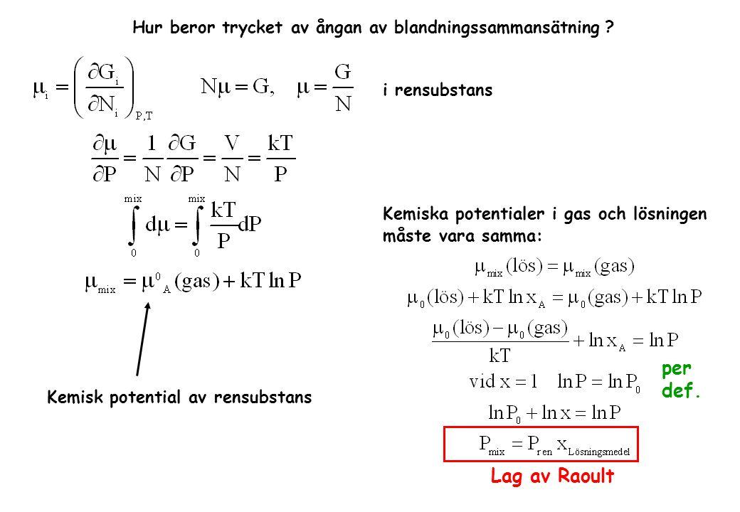 Hur beror trycket av ångan av blandningssammansätning ? Kemiska potentialer i gas och lösningen måste vara samma: Lag av Raoult i rensubstans Kemisk p