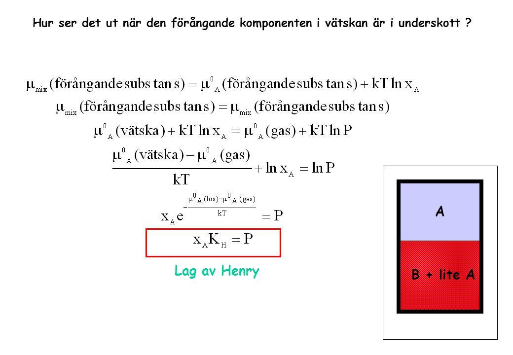 Hur ser det ut när den förångande komponenten i vätskan är i underskott ? Lag av Henry B + lite A A