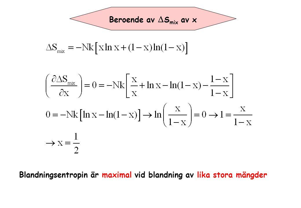 Beroende av  S mix av x Blandningsentropin är maximal vid blandning av lika stora mängder