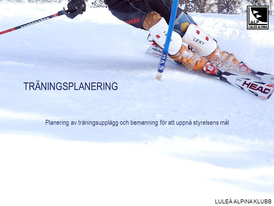 LULEÅ ALPINA KLUBB TRÄNINGSPLANERING Planering av träningsupplägg och bemanning för att uppnå styrelsens mål