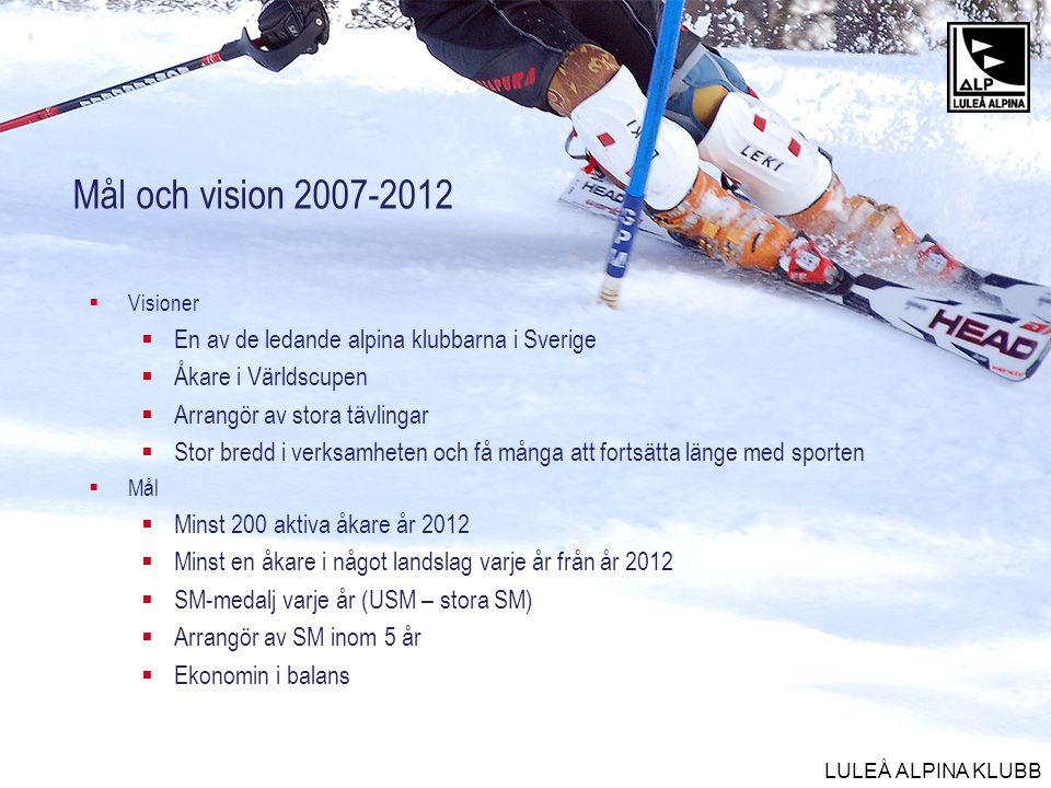 LULEÅ ALPINA KLUBB Mål och vision 2007-2012  Visioner  En av de ledande alpina klubbarna i Sverige  Åkare i Världscupen  Arrangör av stora tävling