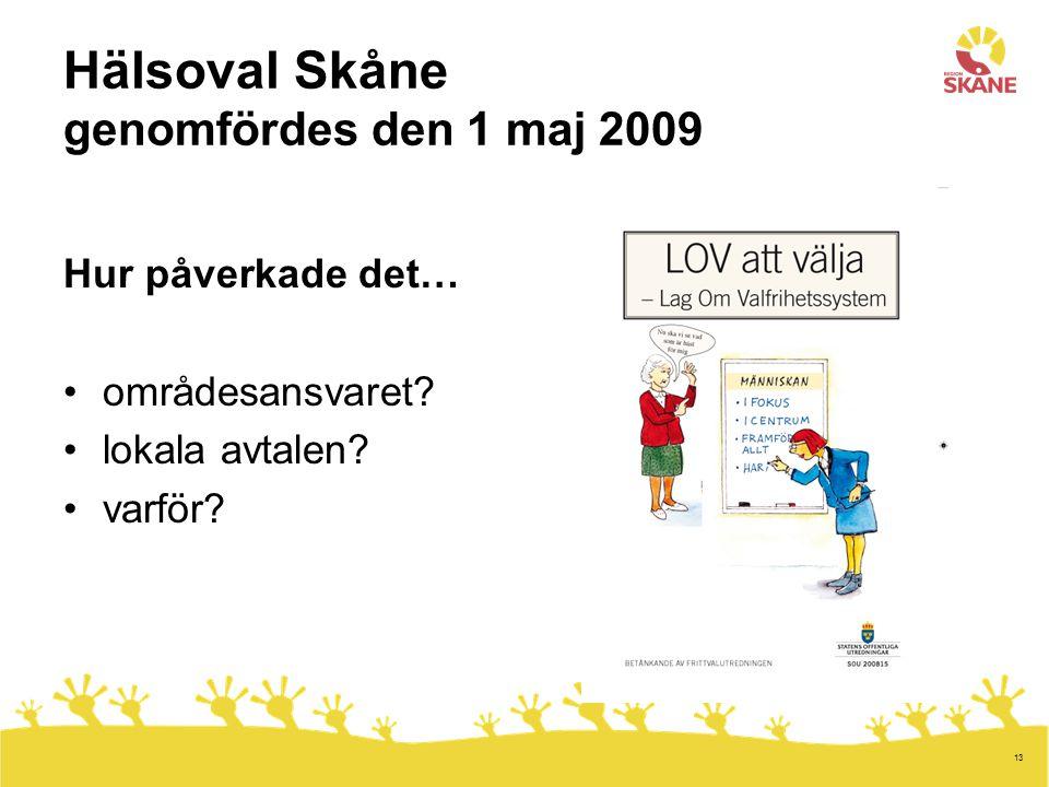 13 Hälsoval Skåne genomfördes den 1 maj 2009 Hur påverkade det… områdesansvaret? lokala avtalen? varför?