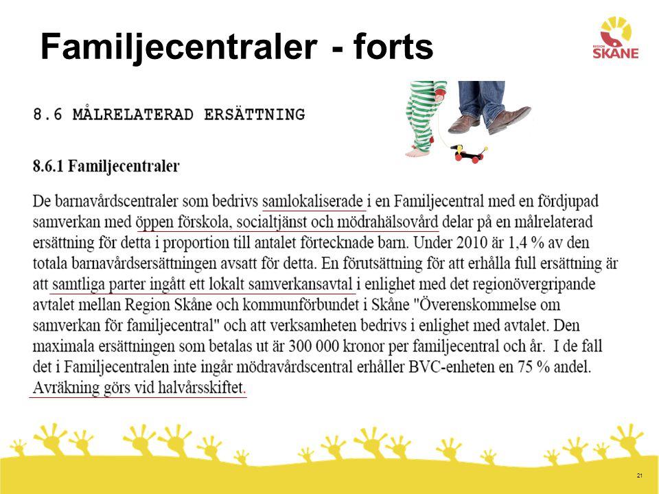 21 Familjecentraler - forts