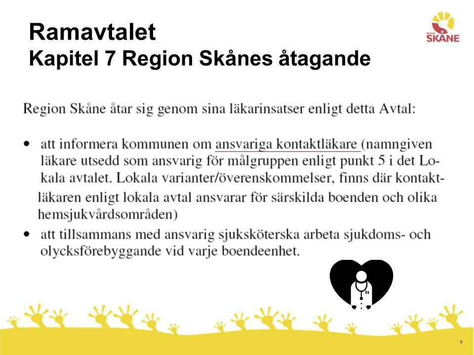 9 Ramavtalet Kapitel 7 Region Skånes åtagande