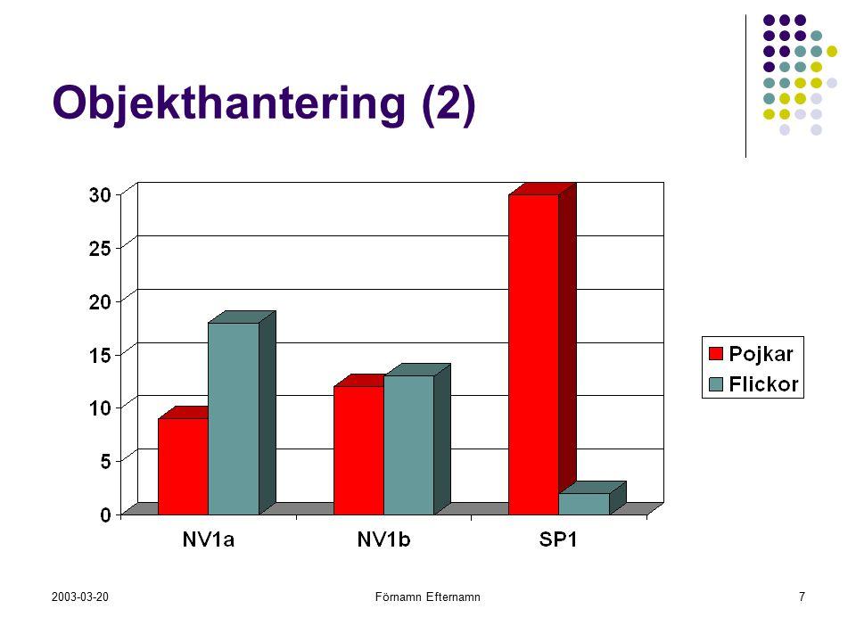 2003-03-20Förnamn Efternamn7 Objekthantering (2)