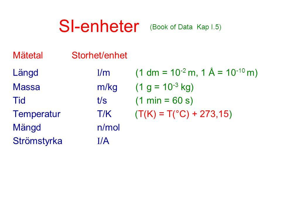 SI-enheter Mätetal Storhet/enhet Längd l /m (1 dm = 10 -2 m, 1 Å = 10 -10 m) Massam/kg (1 g = 10 -3 kg) Tidt/s (1 min = 60 s) TemperaturT/K (T(K) = T(