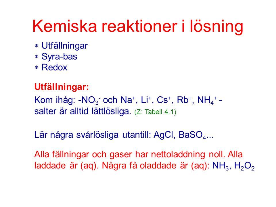 Kemiska reaktioner i lösning  Utfällningar  Syra-bas  Redox Utfällningar: Kom ihåg: -NO 3 - och Na +, Li +, Cs +, Rb +, NH 4 + - salter är alltid l