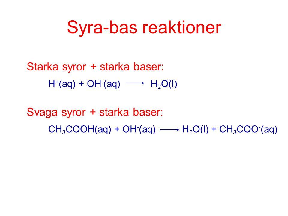 Syra-bas reaktioner Starka syror + starka baser: H + (aq) + OH - (aq) H 2 O(l) Svaga syror + starka baser: CH 3 COOH(aq) + OH - (aq) H 2 O(l) + CH 3 C