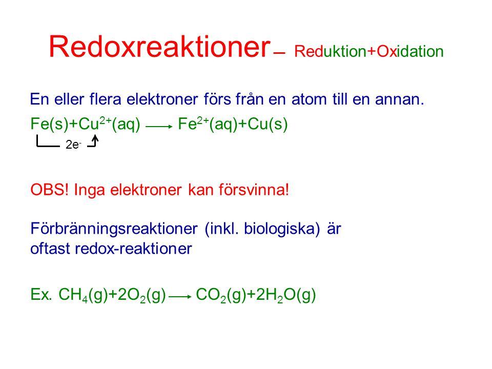 Redoxreaktioner Reduktion+Oxidation En eller flera elektroner förs från en atom till en annan. OBS! Inga elektroner kan försvinna! Förbränningsreaktio