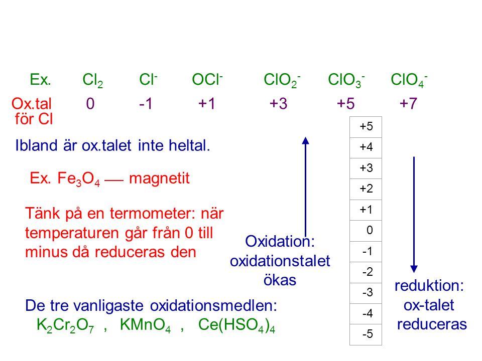 Ex. Cl 2 Cl - OCl - ClO 2 - ClO 3 - ClO 4 - Ox.tal 0 -1 +1 +3 +5 +7 för Cl Ibland är ox.talet inte heltal. Ex. Fe 3 O 4 magnetit Oxidation: oxidations