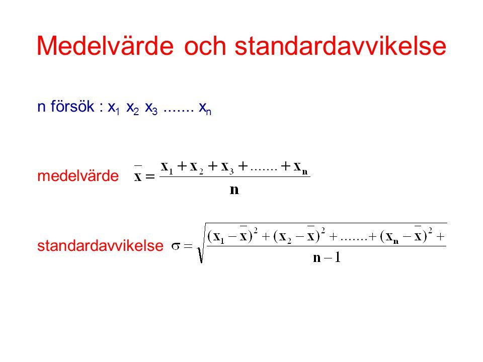 Medelvärde och standardavvikelse n försök : x 1 x 2 x 3....... x n medelvärde standardavvikelse