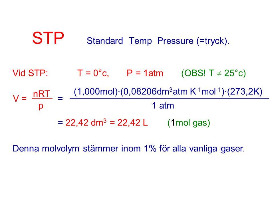 STP Standard Temp Pressure (=tryck). Vid STP: T = 0°c, P = 1atm (OBS! T  25°c) V = nRT p ____ = (1,000mol)·(0,08206dm 3 atm K -1 mol -1 )·(273,2K) __