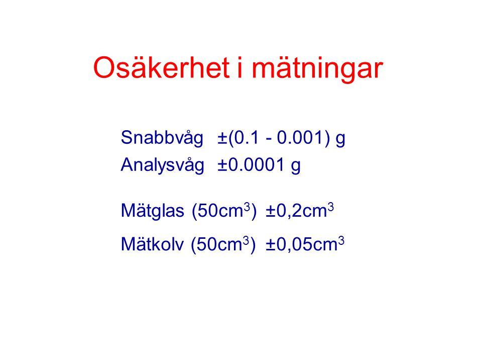 Osäkerhet i mätningar Snabbvåg±(0.1 - 0.001) g Analysvåg±0.0001 g Mätglas (50cm 3 )±0,2cm 3 Mätkolv (50cm 3 )±0,05cm 3