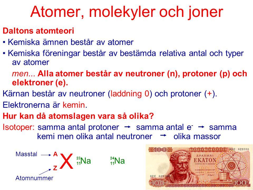 Atomer, molekyler och joner Daltons atomteori Kemiska ämnen består av atomer Kemiska föreningar består av bestämda relativa antal och typer av atomer