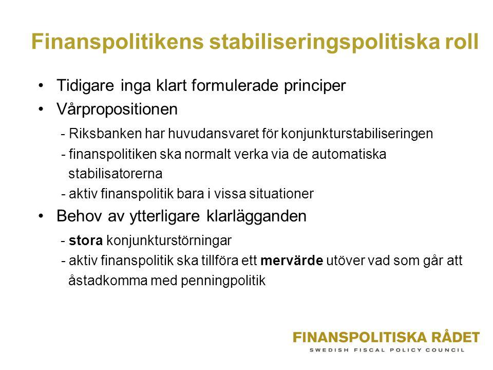 Finanspolitikens stabiliseringspolitiska roll Tidigare inga klart formulerade principer Vårpropositionen - Riksbanken har huvudansvaret för konjunktur