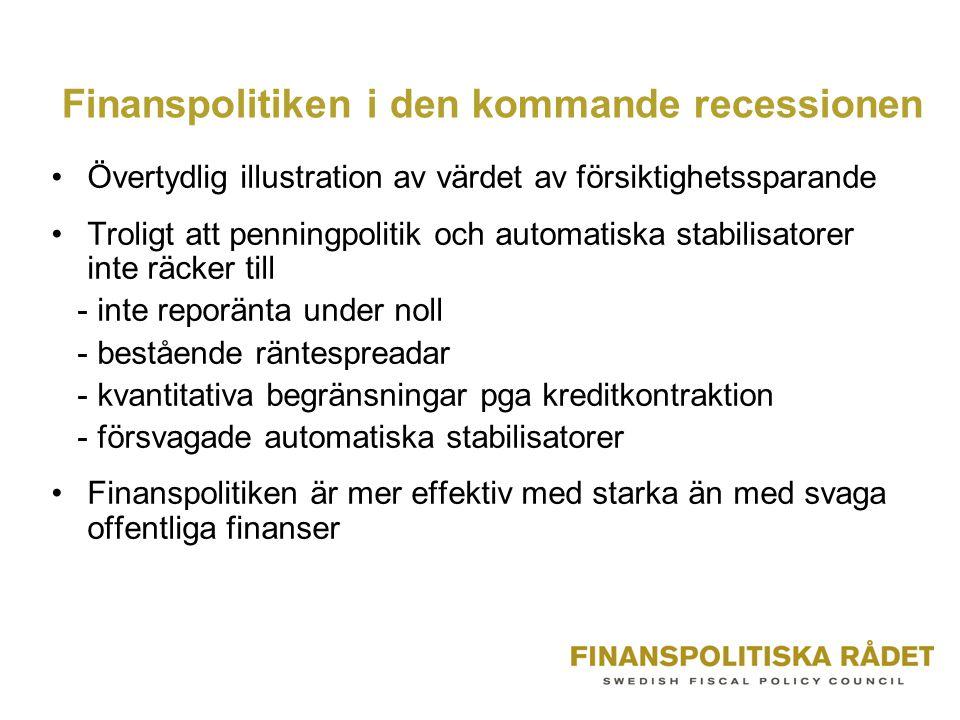 Finanspolitiken i den kommande recessionen Övertydlig illustration av värdet av försiktighetssparande Troligt att penningpolitik och automatiska stabilisatorer inte räcker till - inte reporänta under noll - bestående räntespreadar - kvantitativa begränsningar pga kreditkontraktion - försvagade automatiska stabilisatorer Finanspolitiken är mer effektiv med starka än med svaga offentliga finanser
