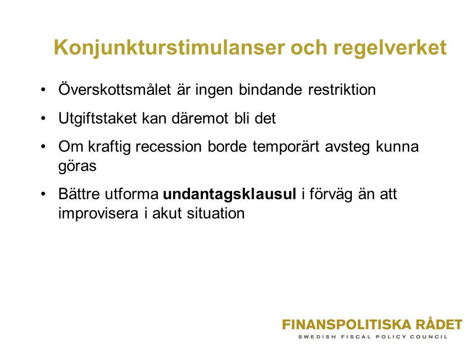 Konjunkturstimulanser och regelverket Överskottsmålet är ingen bindande restriktion Utgiftstaket kan däremot bli det Om kraftig recession borde tempor