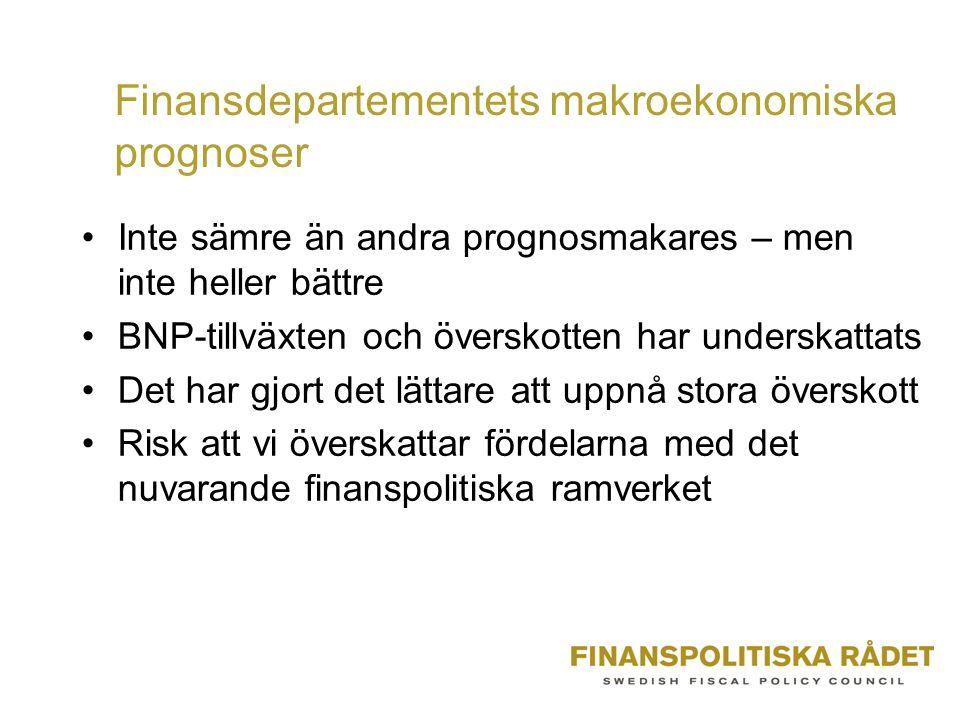 Finansdepartementets makroekonomiska prognoser Inte sämre än andra prognosmakares – men inte heller bättre BNP-tillväxten och överskotten har underskattats Det har gjort det lättare att uppnå stora överskott Risk att vi överskattar fördelarna med det nuvarande finanspolitiska ramverket