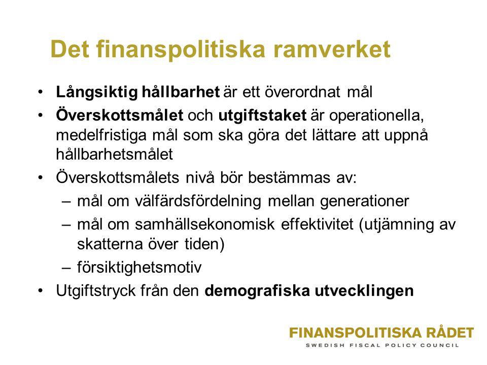 Det finanspolitiska ramverket Långsiktig hållbarhet är ett överordnat mål Överskottsmålet och utgiftstaket är operationella, medelfristiga mål som ska