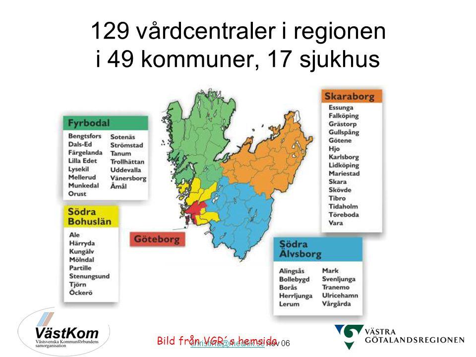 christina@meditik.sechristina@meditik.se nov 06 129 vårdcentraler i regionen i 49 kommuner, 17 sjukhus Bild från VGR´s hemsida