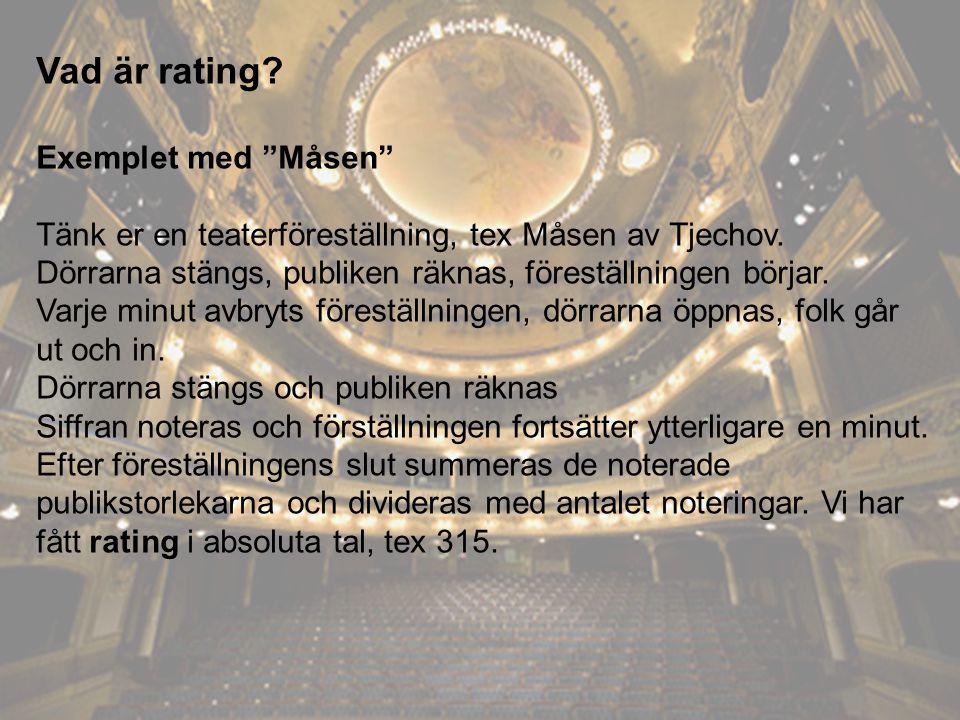 Vad är rating. Exemplet med Måsen Tänk er en teaterföreställning, tex Måsen av Tjechov.