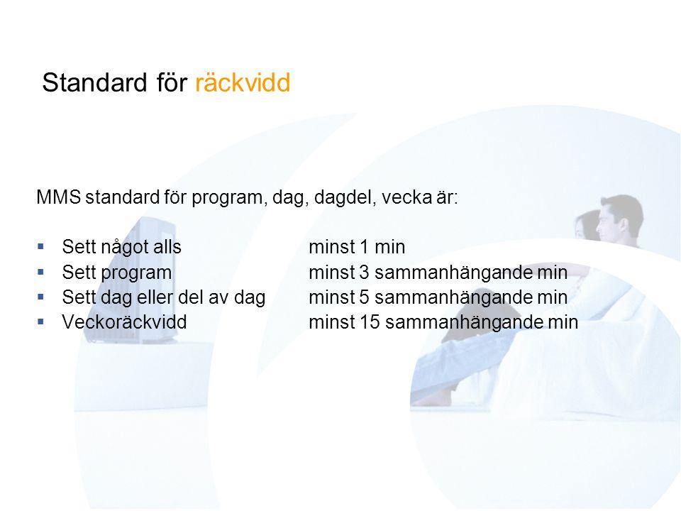Standard för räckvidd MMS standard för program, dag, dagdel, vecka är:  Sett något allsminst 1 min  Sett programminst 3 sammanhängande min  Sett dag eller del av dagminst 5 sammanhängande min  Veckoräckviddminst 15 sammanhängande min