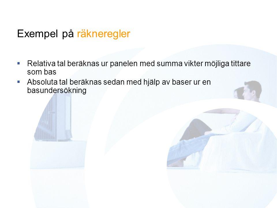 Exempel på andra kännetecken  Gäster hos panelhushållen registreras och lever för en dag  Varje panelindivid har en daglig vikt, olika från dag till dag  Tittandet redovisas för individer, inte för hushåll