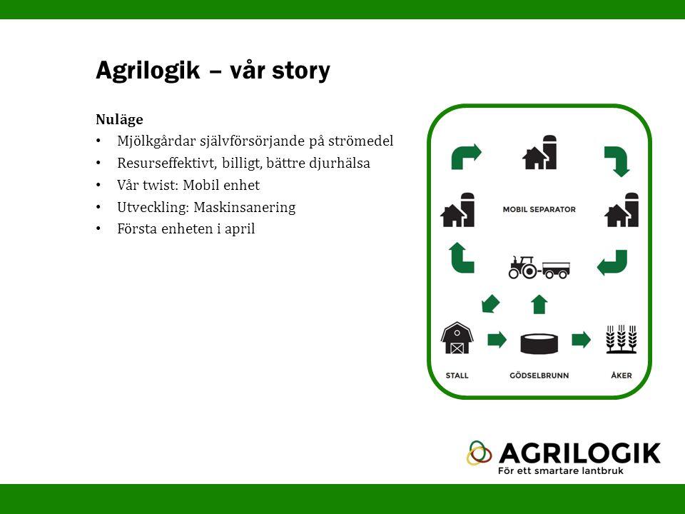 Nuläge Mjölkgårdar självförsörjande på strömedel Resurseffektivt, billigt, bättre djurhälsa Vår twist: Mobil enhet Utveckling: Maskinsanering Första enheten i april Agrilogik – vår story