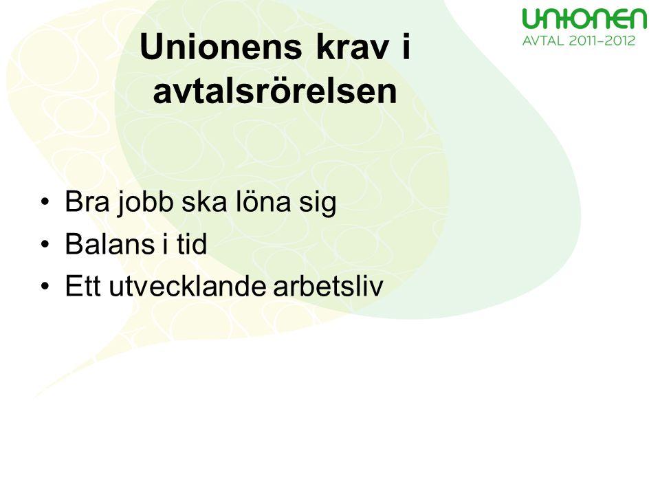 Unionens krav i avtalsrörelsen Bra jobb ska löna sig Balans i tid Ett utvecklande arbetsliv