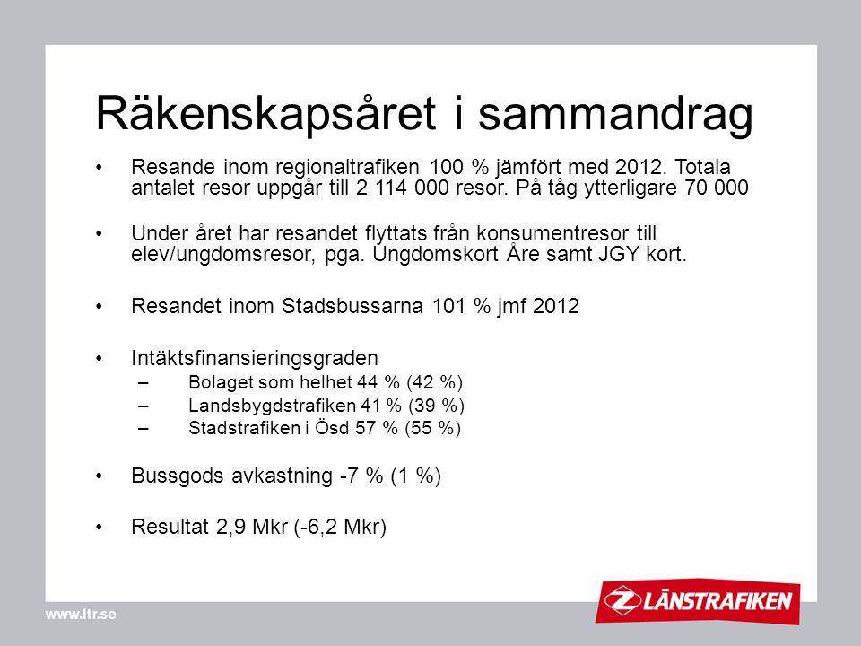 Räkenskapsåret i sammandrag Resande inom regionaltrafiken 100 % jämfört med 2012.