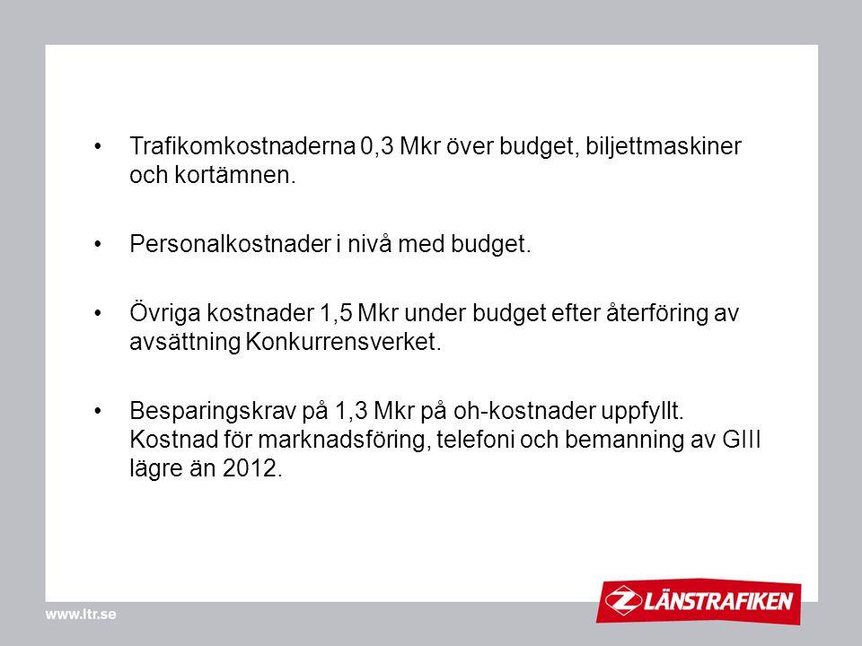 Trafikomkostnaderna 0,3 Mkr över budget, biljettmaskiner och kortämnen. Personalkostnader i nivå med budget. Övriga kostnader 1,5 Mkr under budget eft