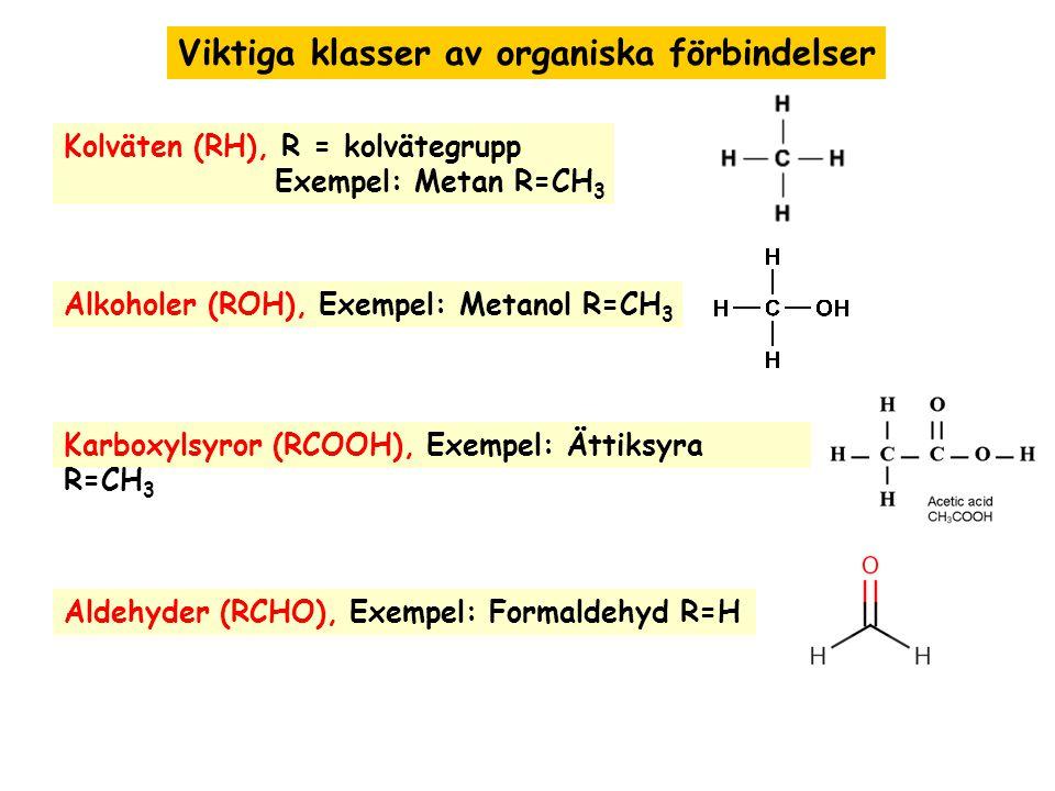 Viktiga klasser av organiska förbindelser Kolväten (RH), R = kolvätegrupp Exempel: Metan R=CH 3 Alkoholer (ROH), Exempel: Metanol R=CH 3 Karboxylsyror (RCOOH), Exempel: Ättiksyra R=CH 3 Aldehyder (RCHO), Exempel: Formaldehyd R=H