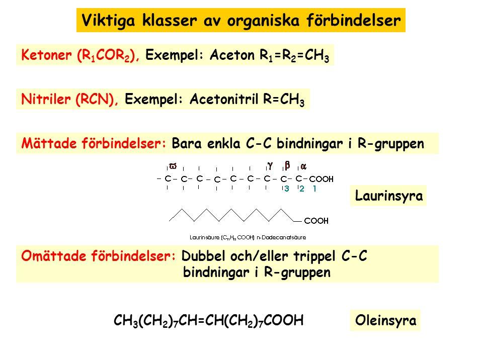 Viktiga klasser av organiska förbindelser Ketoner (R 1 COR 2 ), Exempel: Aceton R 1 =R 2 =CH 3 Nitriler (RCN), Exempel: Acetonitril R=CH 3 Mättade förbindelser: Bara enkla C-C bindningar i R-gruppen Omättade förbindelser: Dubbel och/eller trippel C-C bindningar i R-gruppen Laurinsyra CH 3 (CH 2 ) 7 CH=CH(CH 2 ) 7 COOHOleinsyra