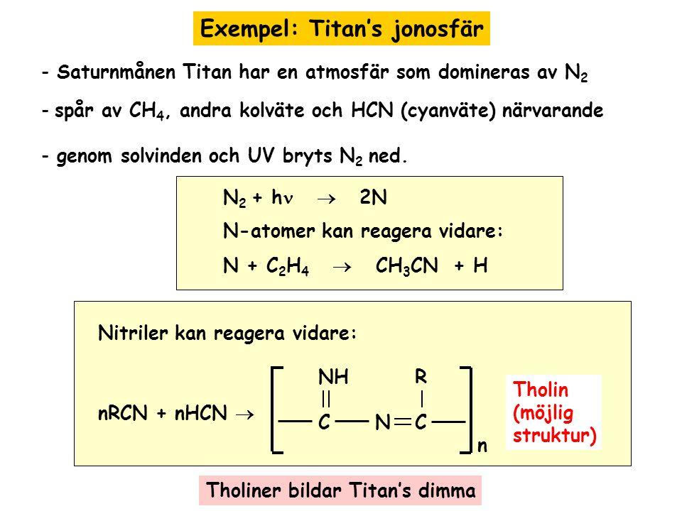 C NH N C R n Tholin (möjlig struktur) N + C 2 H 4  CH 3 CN + H nRCN + nHCN  Exempel: Titan's jonosfär - Saturnmånen Titan har en atmosfär som domineras av N 2 - spår av CH 4, andra kolväte och HCN (cyanväte) närvarande - genom solvinden och UV bryts N 2 ned.