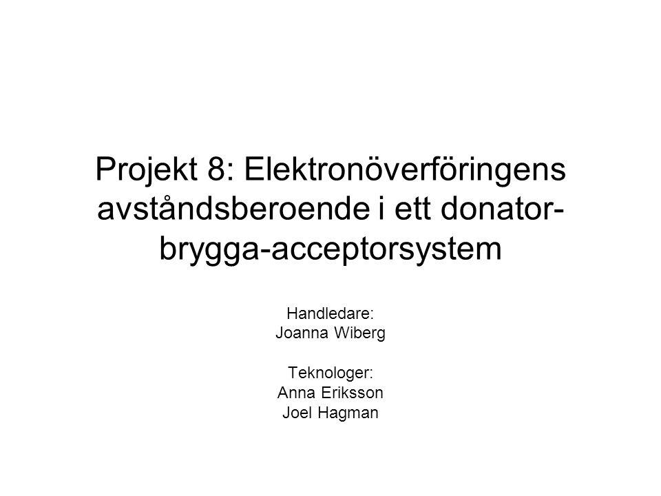 Projekt 8: Elektronöverföringens avståndsberoende i ett donator- brygga-acceptorsystem Handledare: Joanna Wiberg Teknologer: Anna Eriksson Joel Hagman