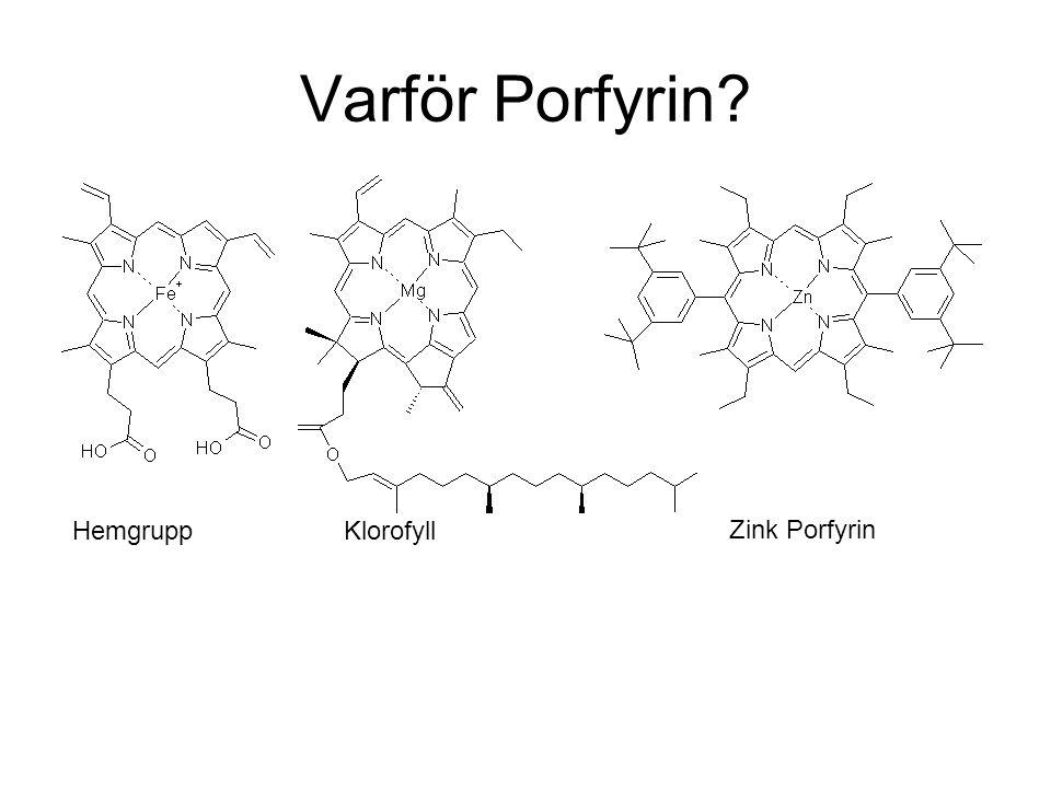 Varför Porfyrin? HemgruppKlorofyll Zink Porfyrin