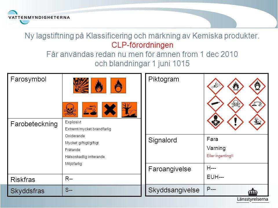 Ny lagstiftning på Klassificering och märkning av Kemiska produkter. CLP-förordningen Får användas redan nu men för ämnen from 1 dec 2010 och blandnin