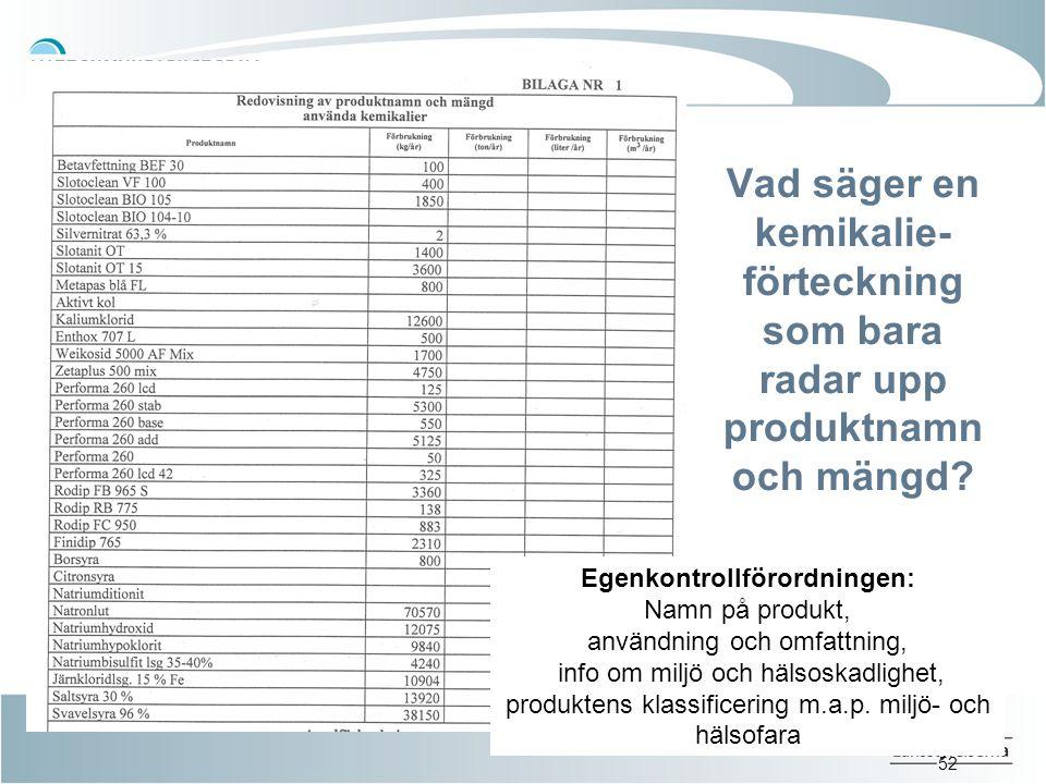 52 Vad säger en kemikalie- förteckning som bara radar upp produktnamn och mängd? Egenkontrollförordningen: Namn på produkt, användning och omfattning,